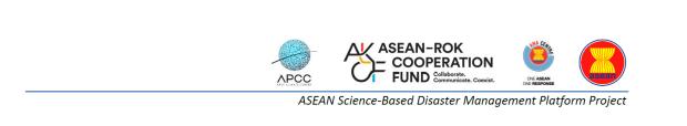 ASEAN ROK Fund_Banner
